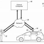 Ford patenta la aplicación para detectar malos olores